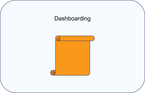 SEO Dashboarding